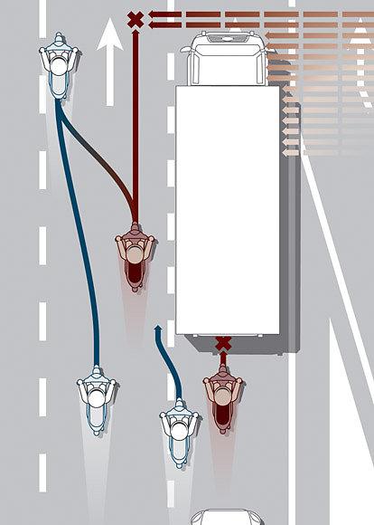 Técnicas conducción Scootermanía