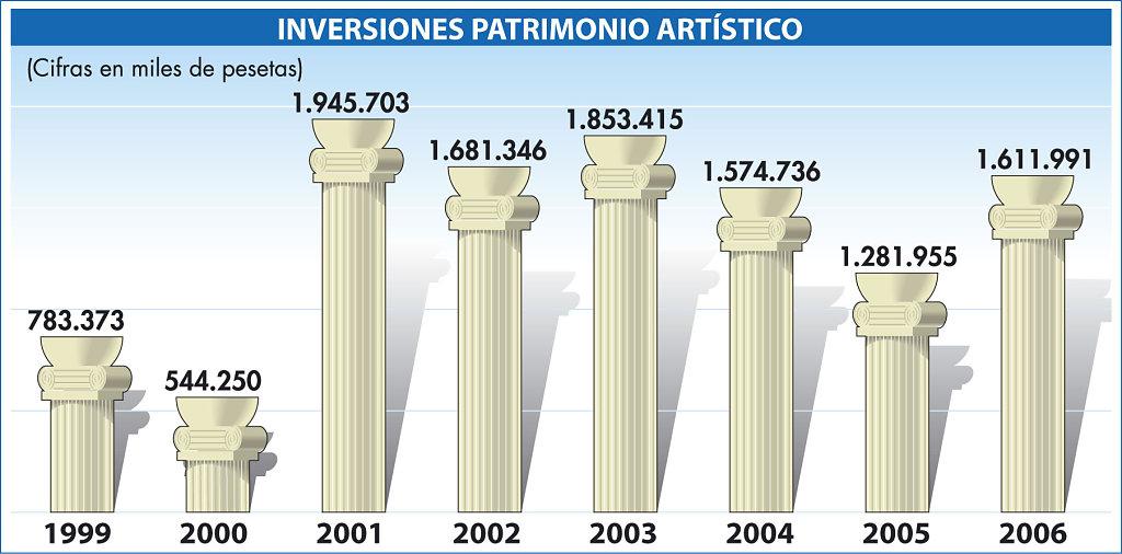 InversionesPatrimonio.jpg