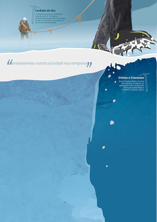 Rescate cordada Glaciar 1