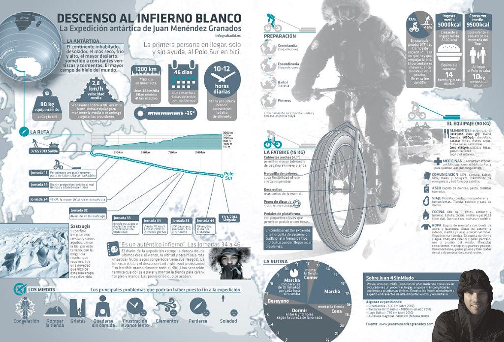 Juan-EnElPoloSur.jpg